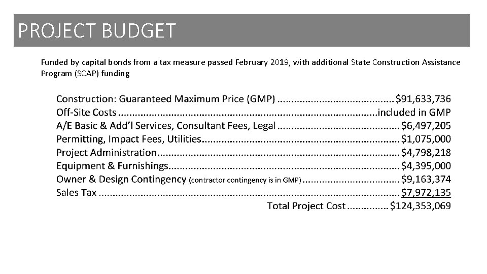 PROJECT BUDGET Funded by capital bonds from a tax measure passed February 2019, with