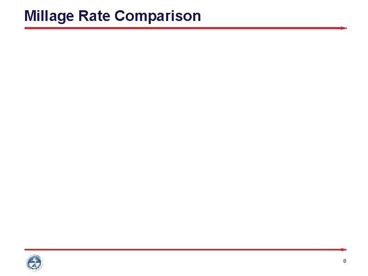 Millage Rate Comparison 8