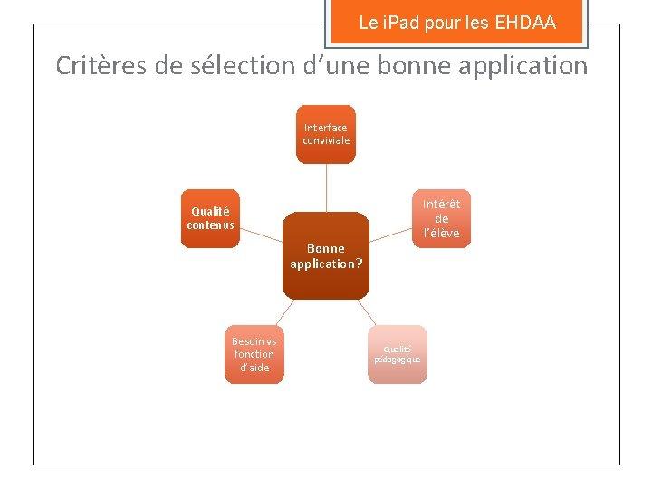 Le i. Pad pour les EHDAA Critères de sélection d'une bonne application Interface conviviale