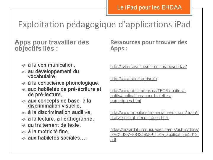 Le i. Pad pour les EHDAA Exploitation pédagogique d'applications i. Pad Apps pour travailler