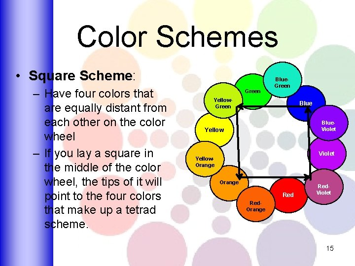 Color Schemes • Square Scheme: – Have four colors that are equally distant from