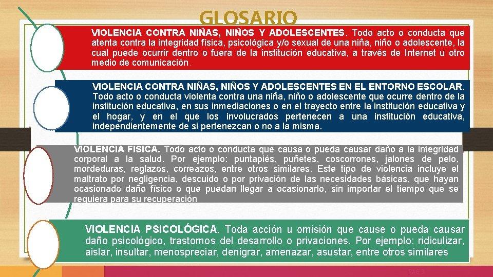 GLOSARIO VIOLENCIA CONTRA NIÑAS, NIÑOS Y ADOLESCENTES. Todo acto o conducta que atenta contra