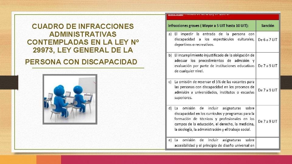 CUADRO DE INFRACCIONES ADMINISTRATIVAS CONTEMPLADAS EN LA LEY Nº 29973, LEY GENERAL DE LA
