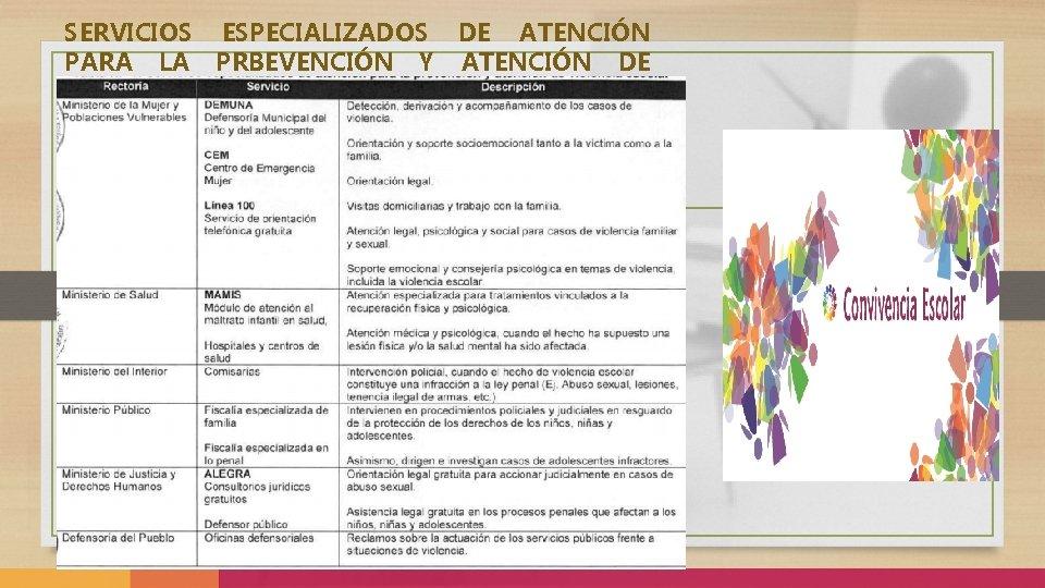 SERVICIOS ESPECIALIZADOS DE ATENCIÓN PARA LA PRBEVENCIÓN Y ATENCIÓN DE VIOLENCIA ESCOLAR