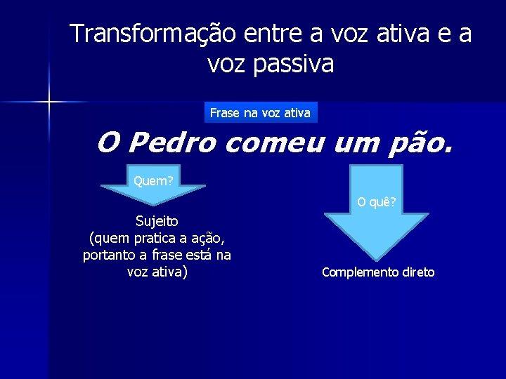 Transformação entre a voz ativa e a voz passiva Frase na voz ativa O