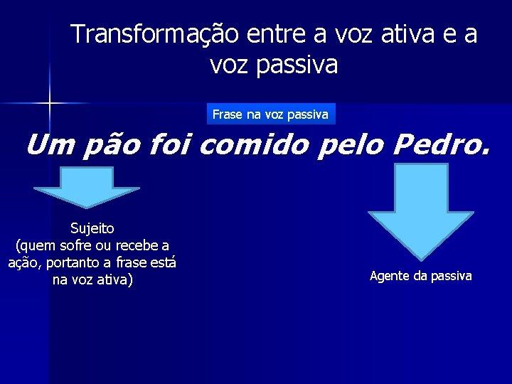 Transformação entre a voz ativa e a voz passiva Frase na voz passiva Um