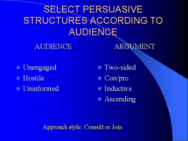 SELECT PERSUASIVE STRUCTURES ACCORDING TO AUDIENCE Unengaged l Hostile l Uninformed l ARGUMENT Two-sided