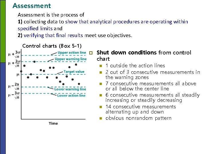 Assessment is the process of 1) collecting data to show that analytical procedures are