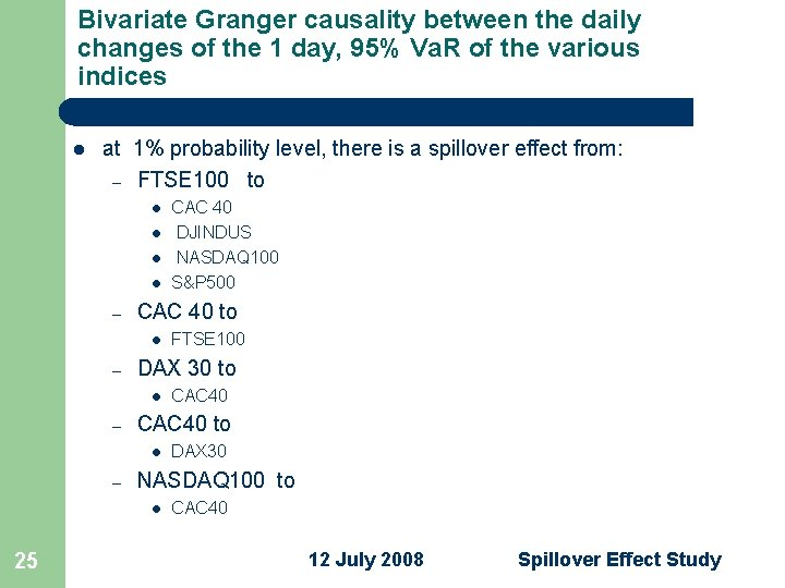 Bivariate Granger causality between the daily changes of the 1 day, 95% Va. R