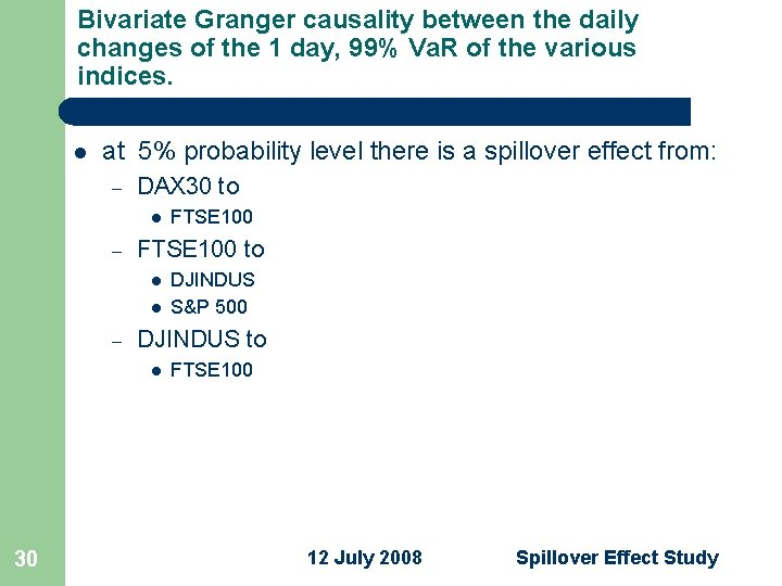 Bivariate Granger causality between the daily changes of the 1 day, 99% Va. R