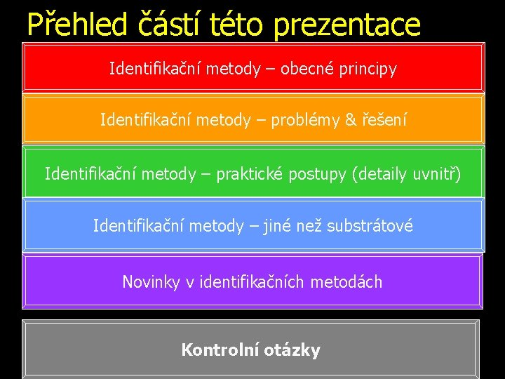 Přehled částí této prezentace Identifikační metody – obecné principy Identifikační metody – problémy &