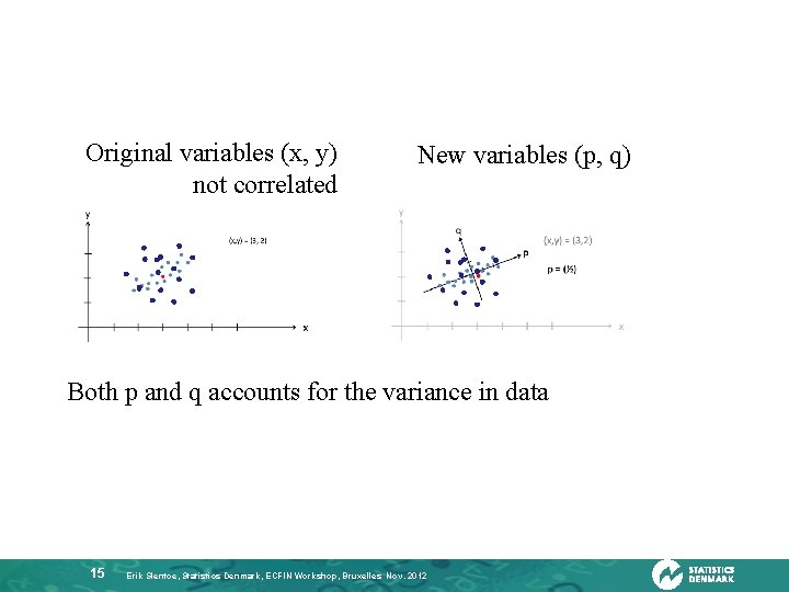 Original variables (x, y) not correlated New variables (p, q) Both p and q