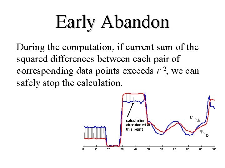 Early Abandon During the computation, if current sum of the squared differences between each