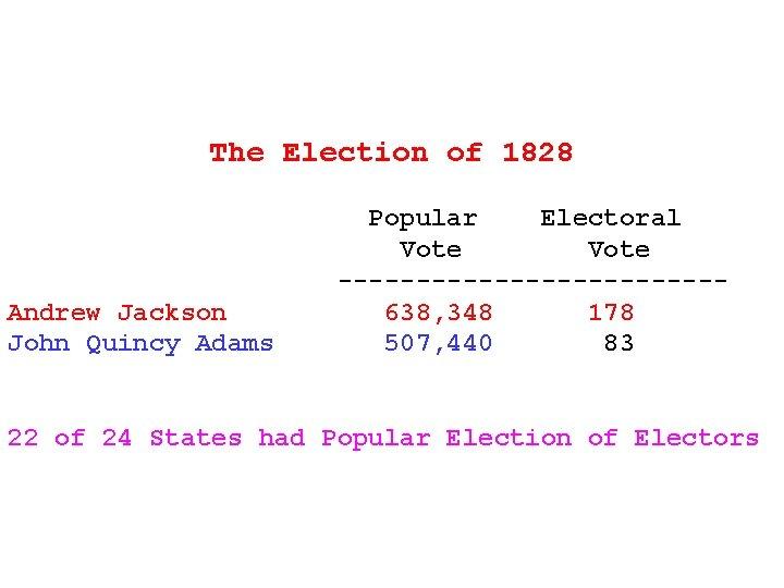 The Election of 1828 Andrew Jackson John Quincy Adams Popular Electoral Vote ------------638, 348