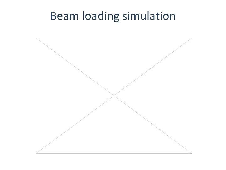 Beam loading simulation