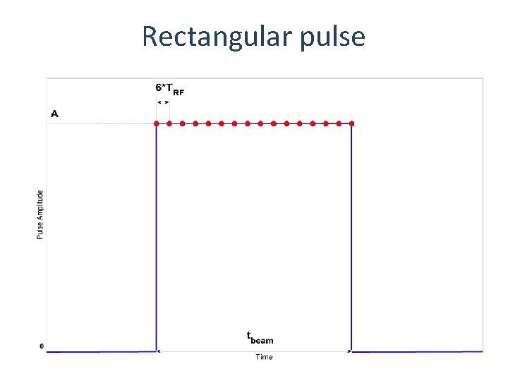 Rectangular pulse