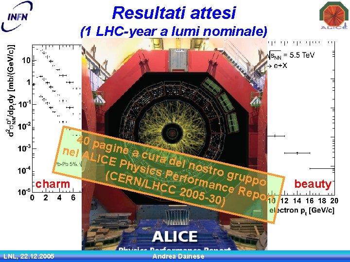 Resultati attesi (1 LHC-year a lumi nominale) 40 pa nel A gine a cu