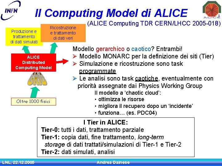 Il Computing Model di ALICE Produzione e trattamento di dati simulati Ricostruzione e trattamento