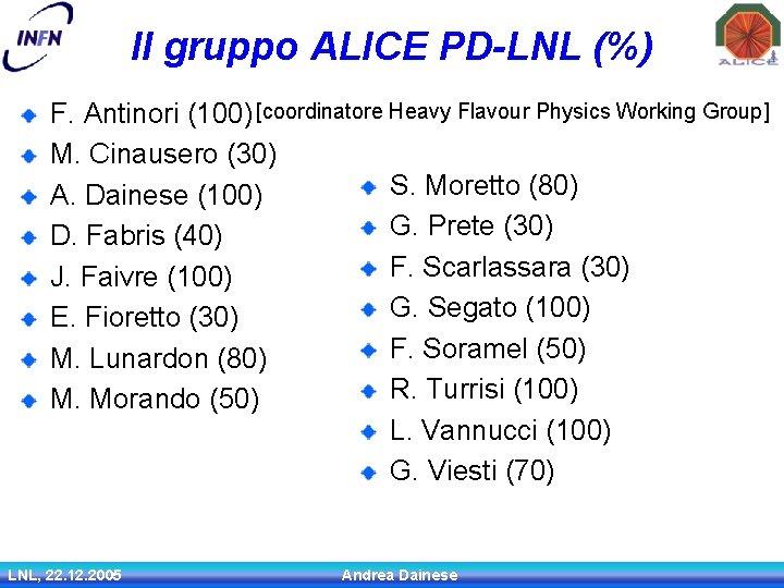 Il gruppo ALICE PD-LNL (%) F. Antinori (100) [coordinatore Heavy Flavour Physics Working Group]