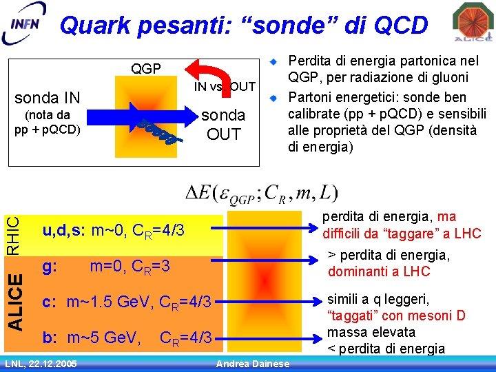 "Quark pesanti: ""sonde"" di QCD QGP IN vs. OUT sonda IN sonda OUT ALICE"
