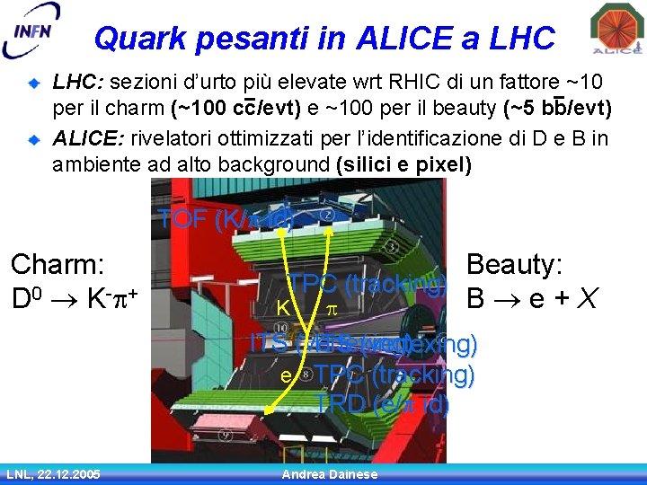Quark pesanti in ALICE a LHC: sezioni d'urto più elevate wrt RHIC di un