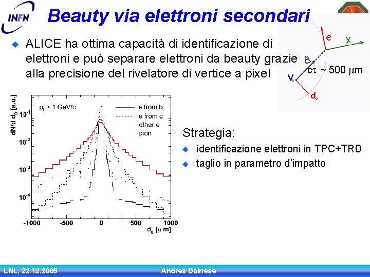 Beauty via elettroni secondari ALICE ha ottima capacità di identificazione di elettroni e può