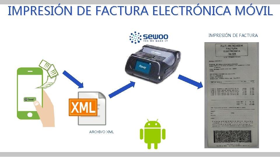 IMPRESIÓN DE FACTURA ELECTRÓNICA MÓVIL IMPRESIÓN DE FACTURA ARCHIVO XML