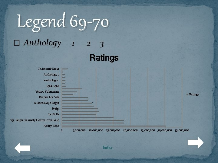 Legend 69 -70 � Anthology 1 2 3 Ratings Twist and Shout Anthology 3