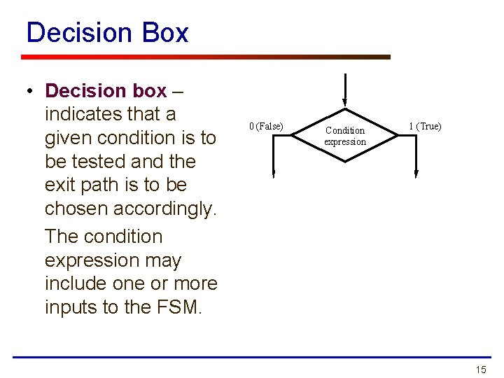 Decision Box • Decision box – indicates that a given condition is to be