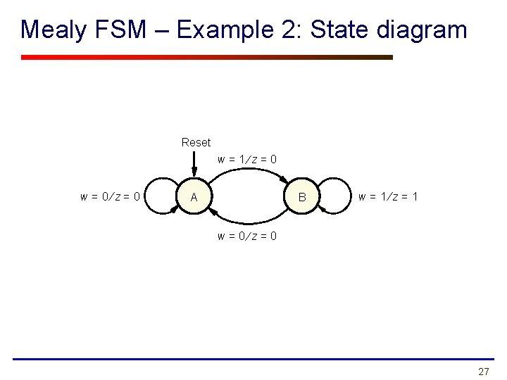 Mealy FSM – Example 2: State diagram Reset w = 1¤z= 0 w =