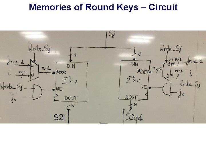 Memories of Round Keys – Circuit S 2 i