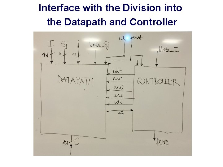 Interface with the Division into the Datapath and Controller