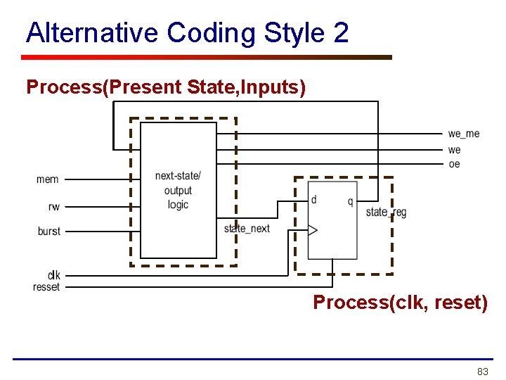 Alternative Coding Style 2 Process(Present State, Inputs) Process(clk, reset) 83