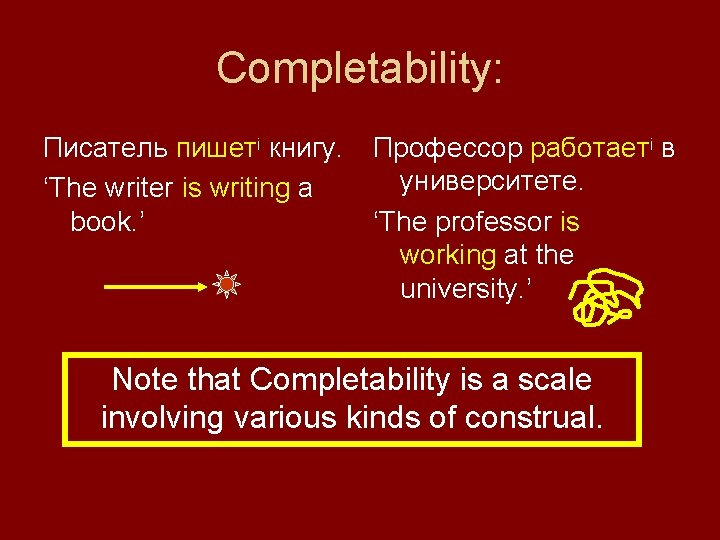 Completability: Писатель пишетi книгу. 'The writer is writing a book. ' Профессор работаетi в