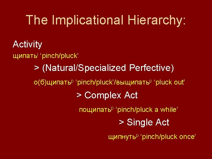 The Implicational Hierarchy: Activity щипатьi 'pinch/pluck' > (Natural/Specialized Perfective) о(б)щипатьp 'pinch/pluck'/выщипатьp 'pluck out' >