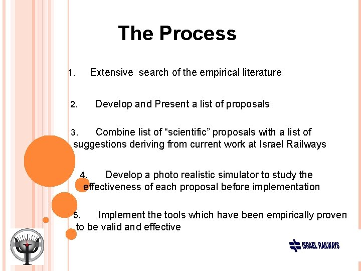 The Process Extensive search of the empirical literature 1. Develop and Present a list