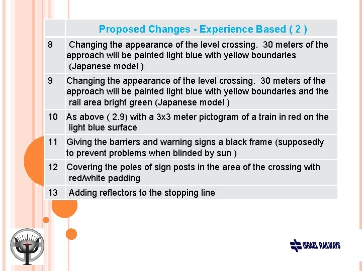Proposed Changes - Experience Based ( 2 ) 8 Changing the appearance of the