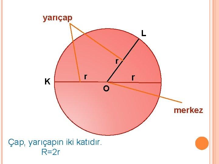 yarıçap L r K r r O merkez Çap, yarıçapın iki katıdır. R=2 r