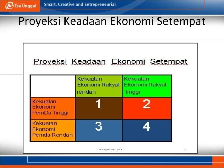 Proyeksi Keadaan Ekonomi Setempat