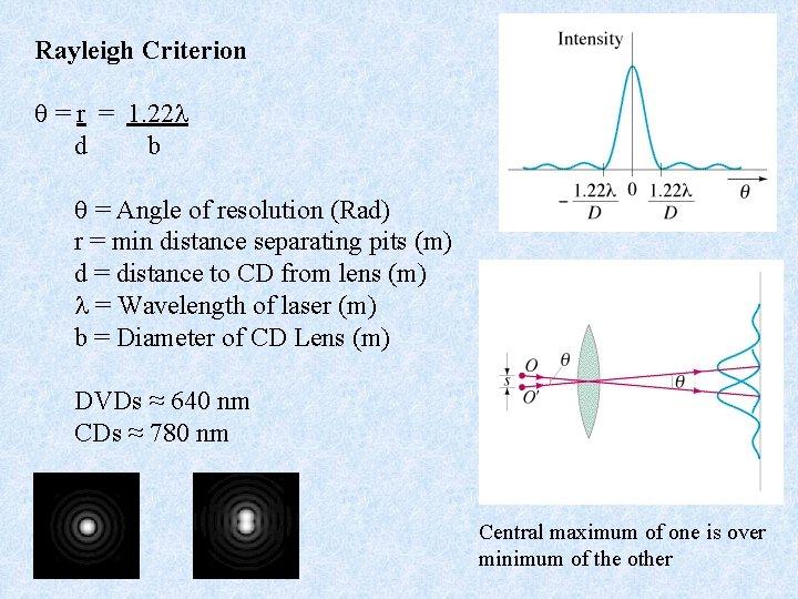 Rayleigh Criterion = r = 1. 22 d b = Angle of resolution (Rad)