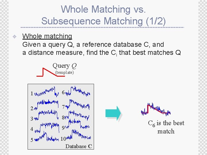 Whole Matching vs. Subsequence Matching (1/2) ± Whole matching Given a query Q, a