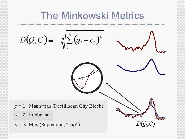 The Minkowski Metrics p = 1 Manhattan (Rectilinear, City Block) p = 2 Euclidean