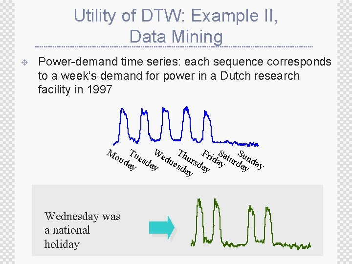 Utility of DTW: Example II, Data Mining ± Power-demand time series: each sequence corresponds