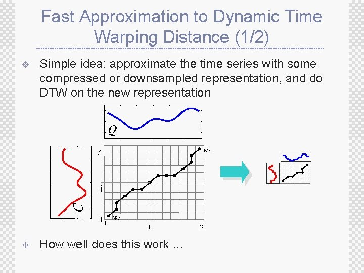 Fast Approximation to Dynamic Time Warping Distance (1/2) ± Simple idea: approximate the time