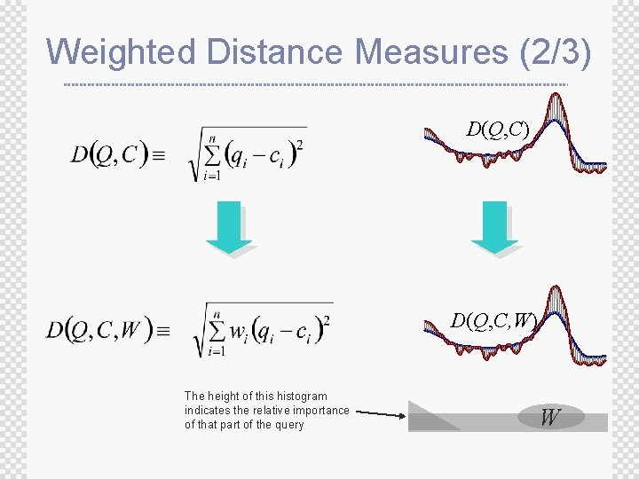 Weighted Distance Measures (2/3) D(Q, C, W) The height of this histogram indicates the