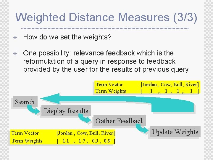 Weighted Distance Measures (3/3) ± How do we set the weights? ± One possibility: