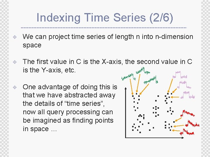 Indexing Time Series (2/6) ± We can project time series of length n into