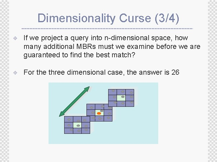 Dimensionality Curse (3/4) ± If we project a query into n-dimensional space, how many