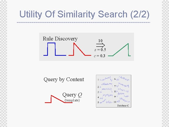 Utility Of Similarity Search (2/2) Rule Discovery s = 0. 5 10 c =
