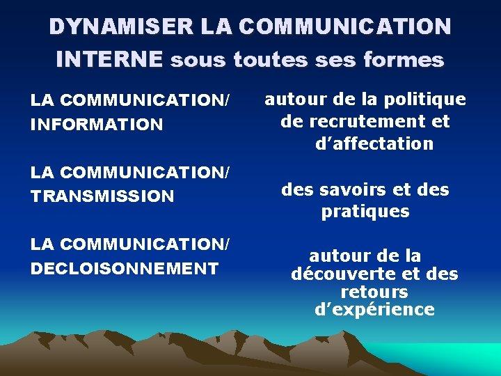 DYNAMISER LA COMMUNICATION INTERNE sous toutes ses formes LA COMMUNICATION/ INFORMATION LA COMMUNICATION/ TRANSMISSION